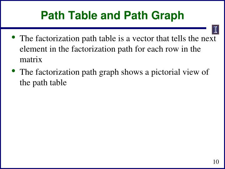 Path Table and Path Graph