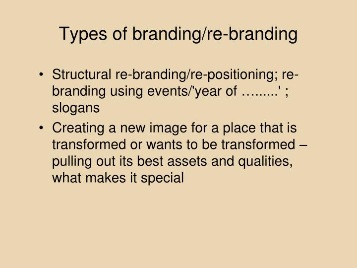 Types of branding/re-branding
