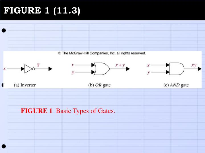 FIGURE 1 (11.3)