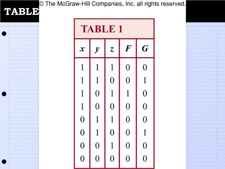 TABLE 1 (11.2)