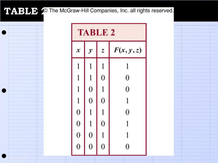 TABLE 2 (11.3)