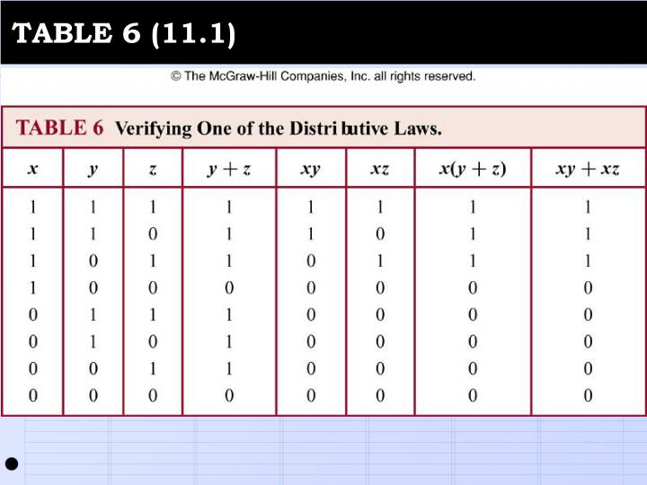 TABLE 6 (11.1)
