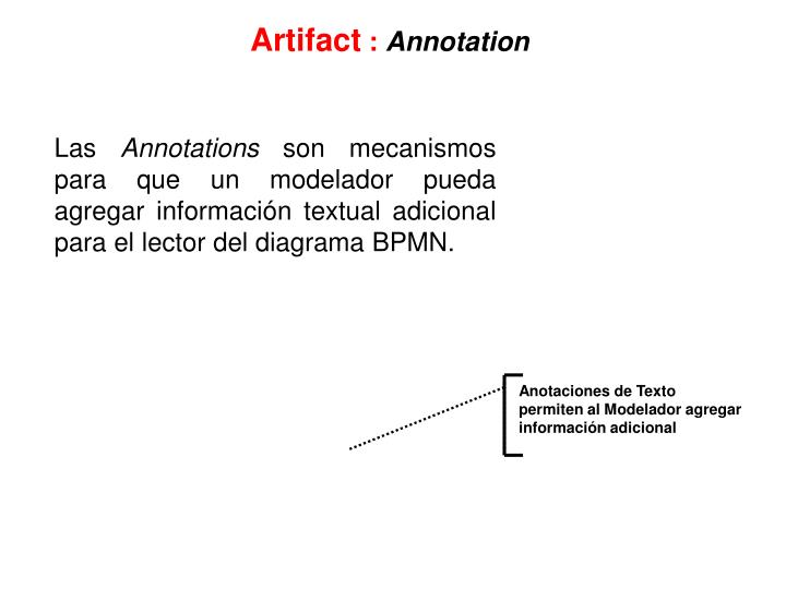 Anotaciones de Texto permiten al Modelador agregar información adicional