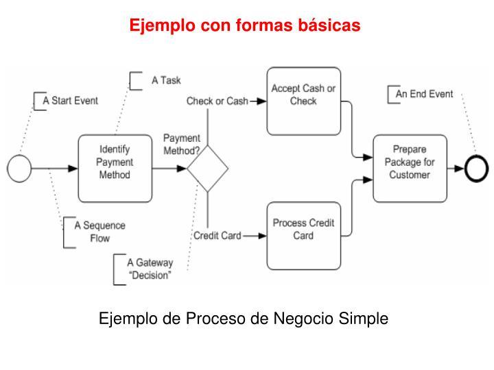 Ejemplo con formas básicas