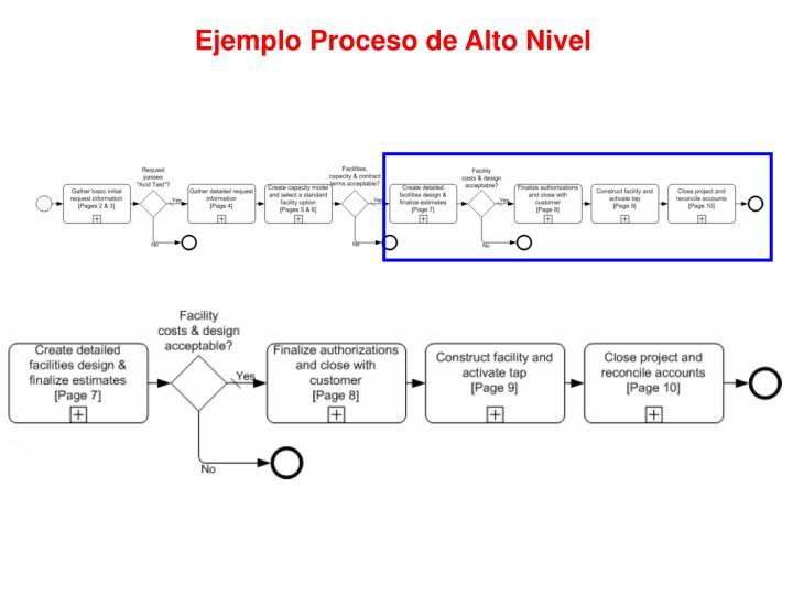Ejemplo Proceso de Alto Nivel