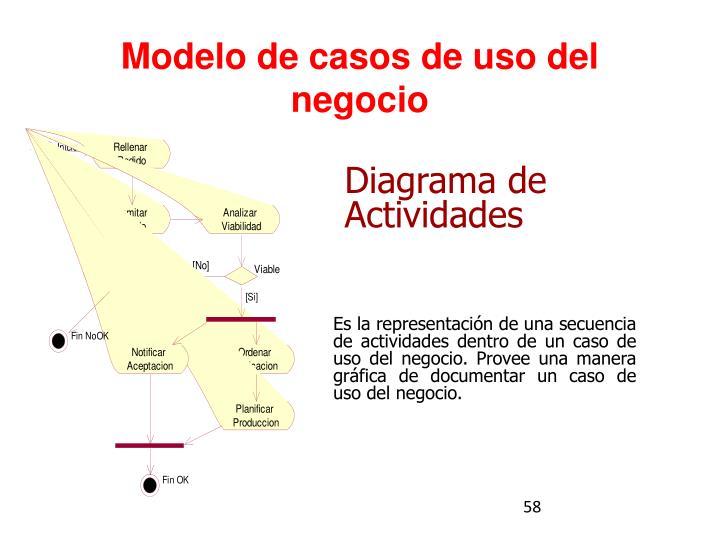 Modelo de casos de uso del negocio