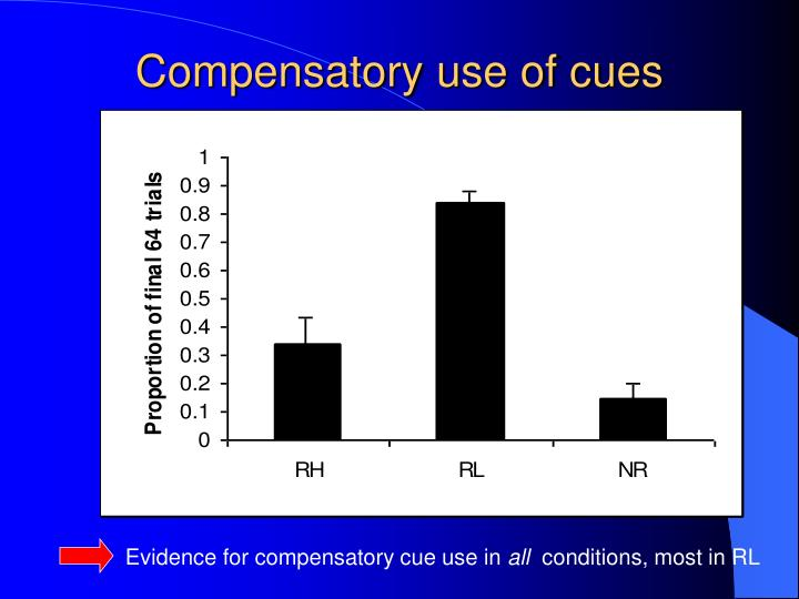 Compensatory use of cues
