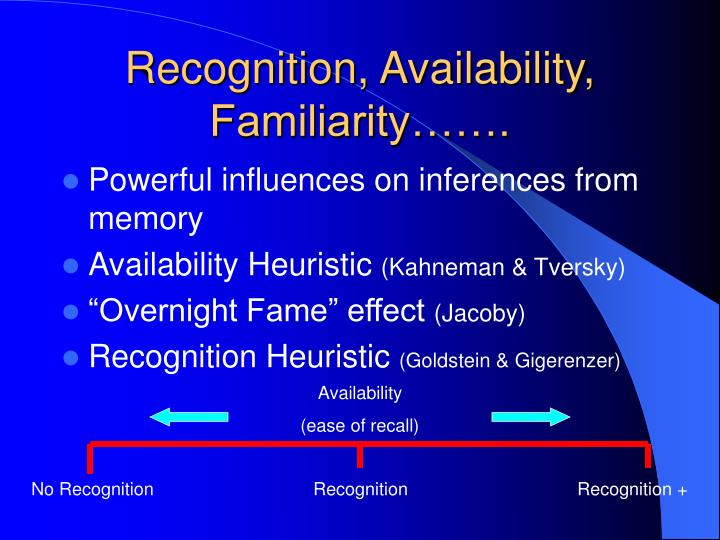 Recognition, Availability, Familiarity…….