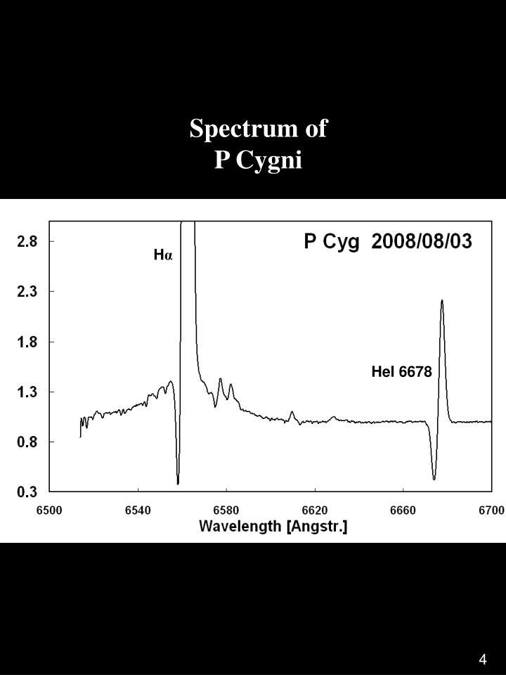 Spectrum of            P Cygni