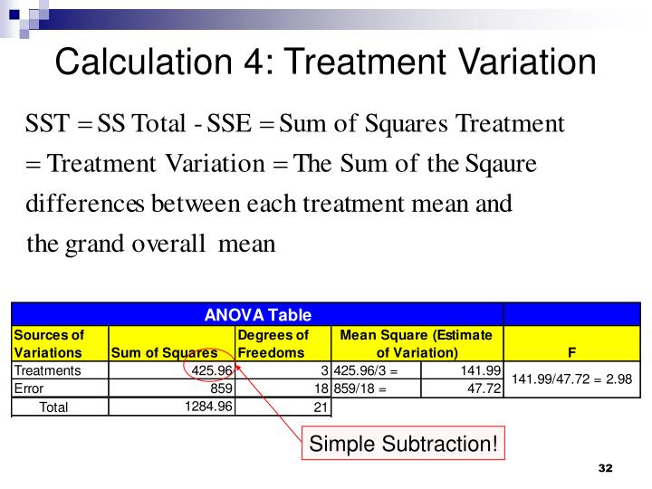 Calculation 4: Treatment Variation