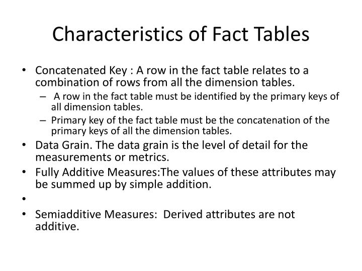 Characteristics of Fact Tables