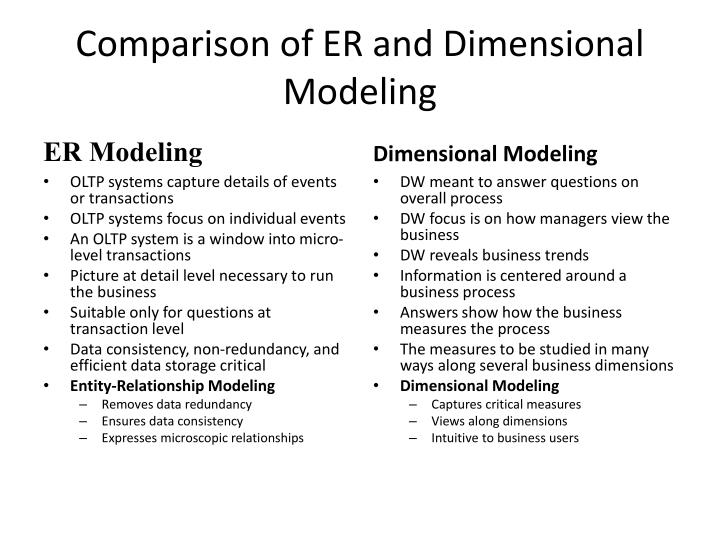 Comparison of er and dimensional modeling