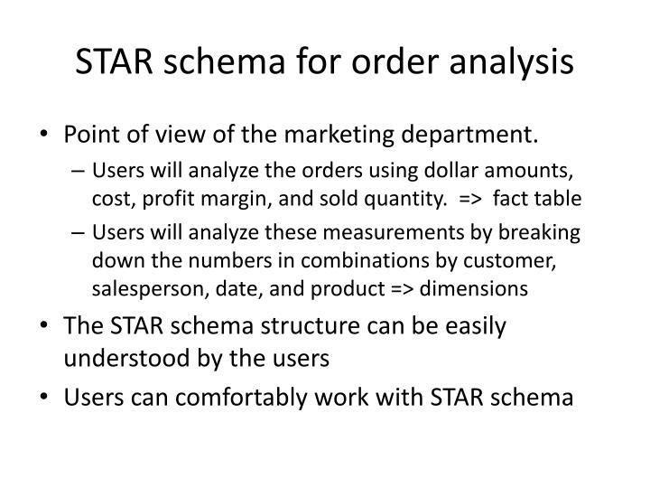 STAR schema for order analysis