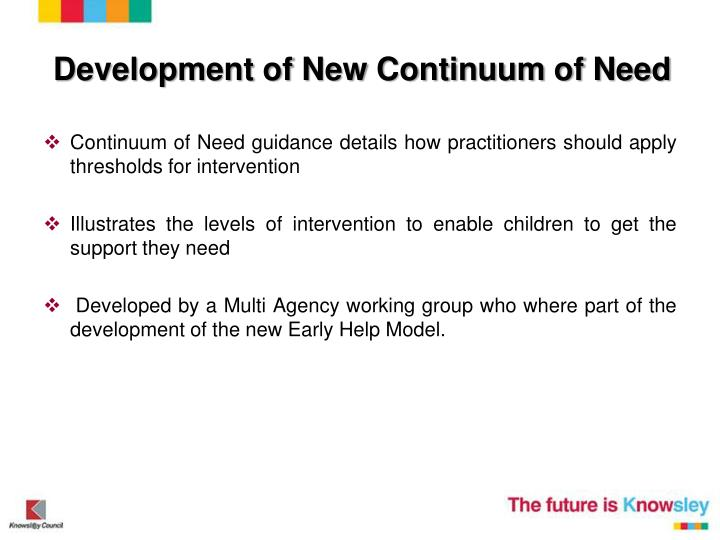 Development of New Continuum of Need