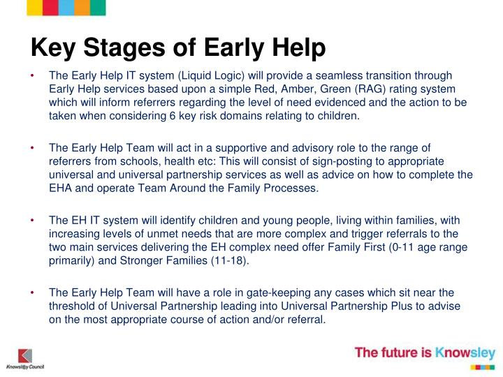 Key Stages of Early Help