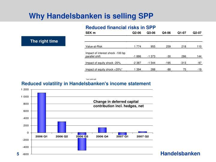 Why Handelsbanken is selling SPP