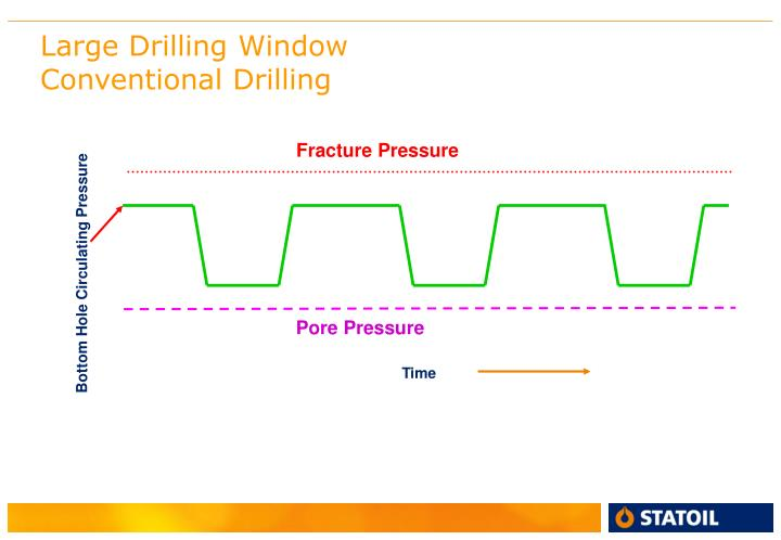 Large drilling window conventional drilling