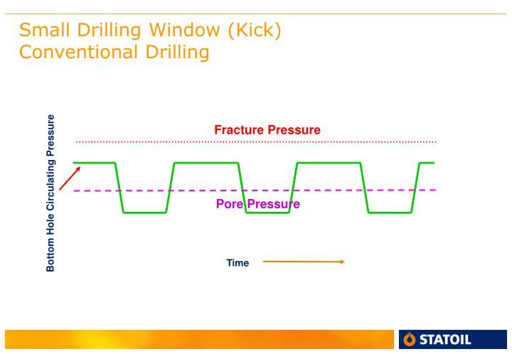 Small Drilling Window (Kick)