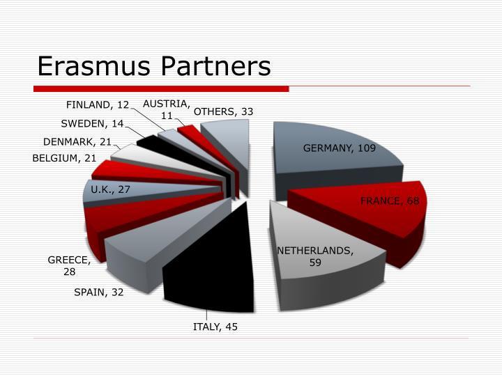 Erasmus Partners