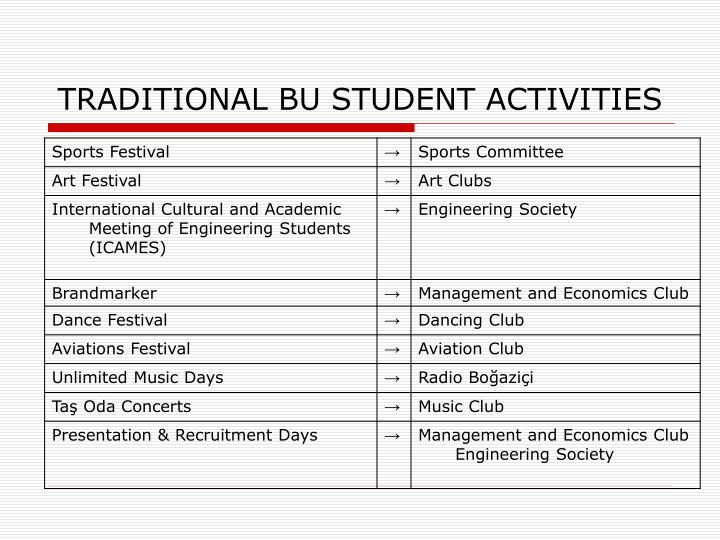 TRADITIONAL BU STUDENT ACTIVITIES