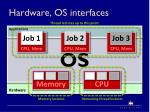 hardware os interfaces