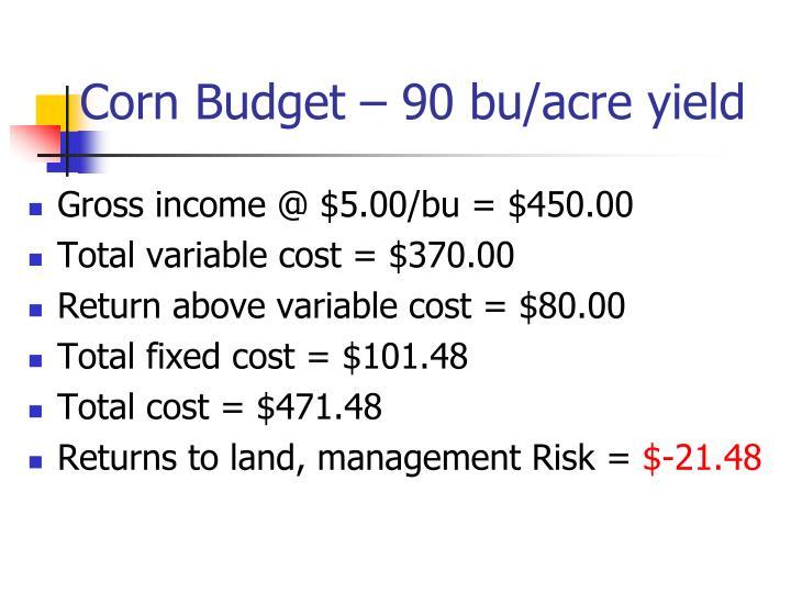 Corn Budget – 90 bu/acre yield