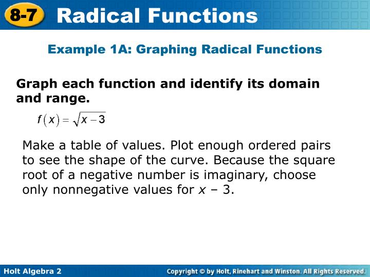 Example 1A: Graphing Radical Functions