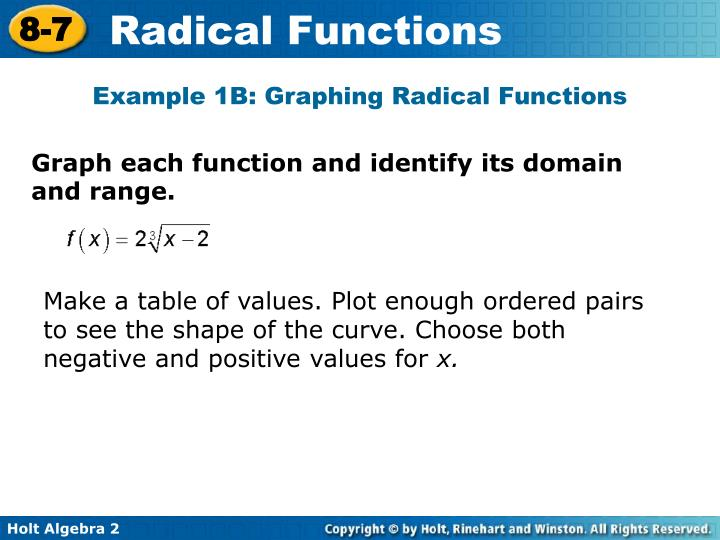 Example 1B: Graphing Radical Functions
