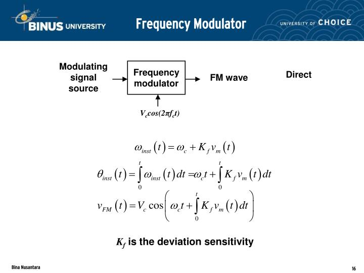 Modulating signal source