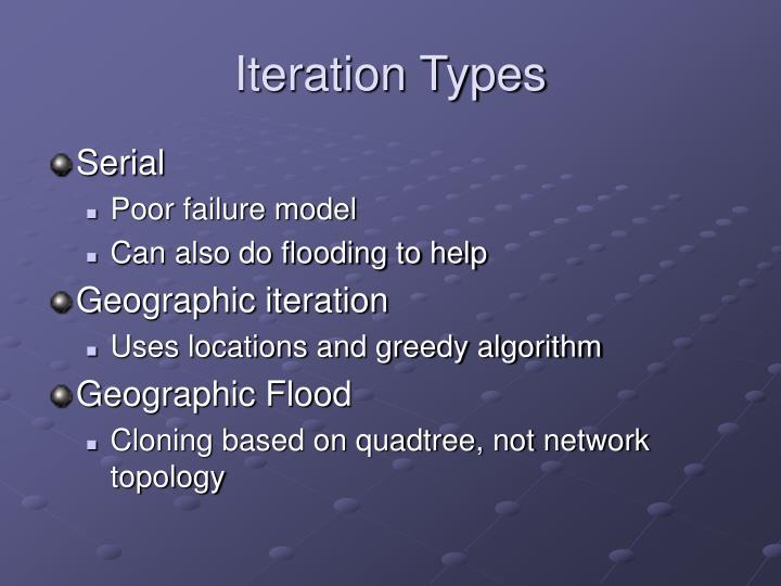 Iteration Types