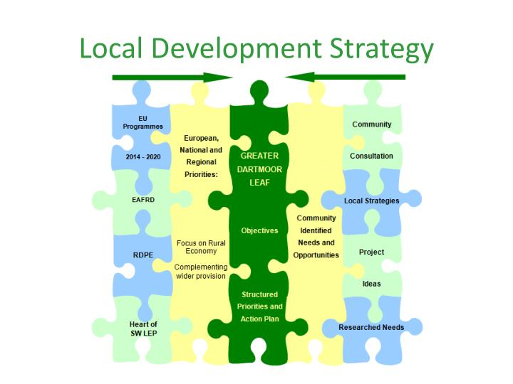 Local Development Strategy