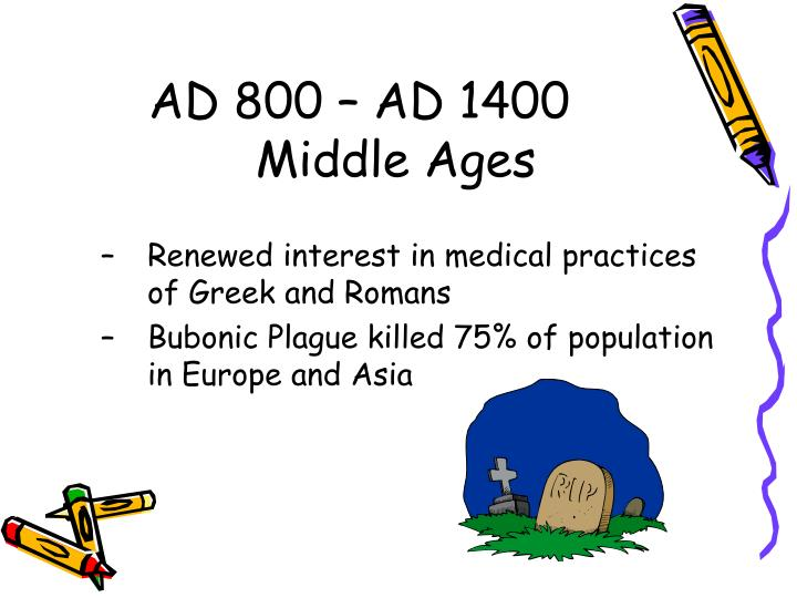 AD 800 – AD 1400 Middle Ages