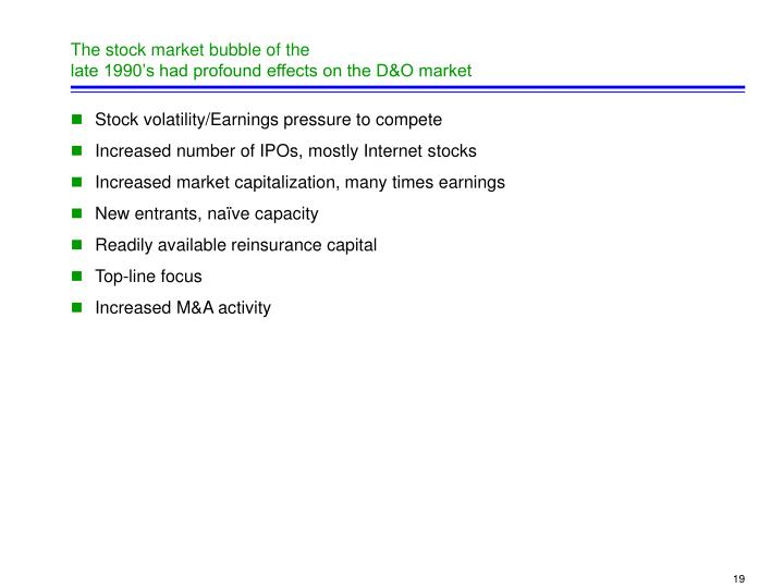 The stock market bubble of the