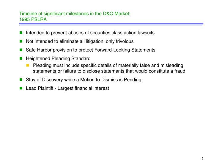 Timeline of significant milestones in the D&O Market: