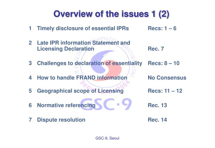 Overview of the issues 1 (2)