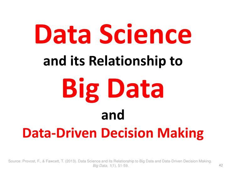 Databig data and future of data driven