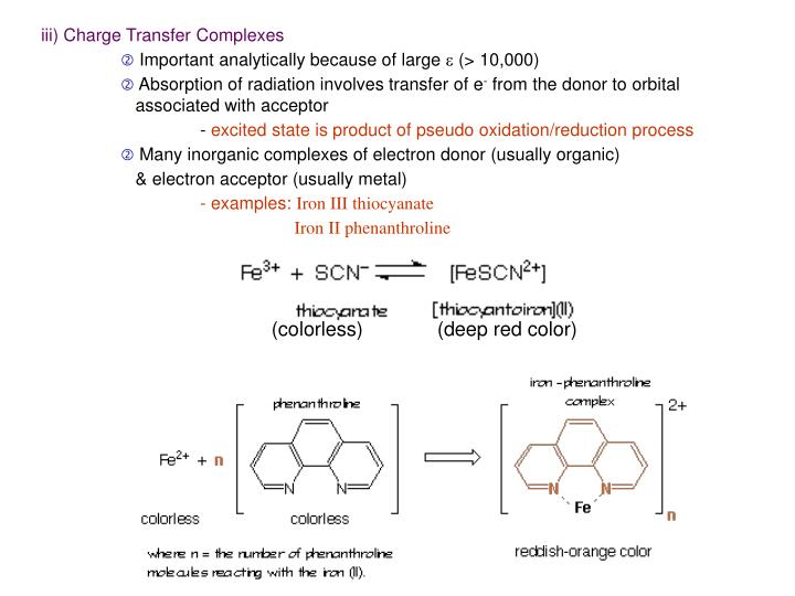 iii) Charge Transfer Complexes