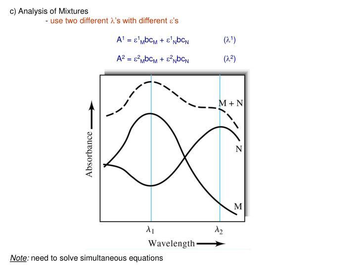 c) Analysis of Mixtures