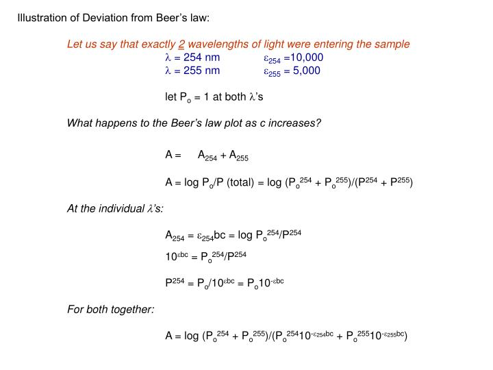 Illustration of Deviation from Beer's law:
