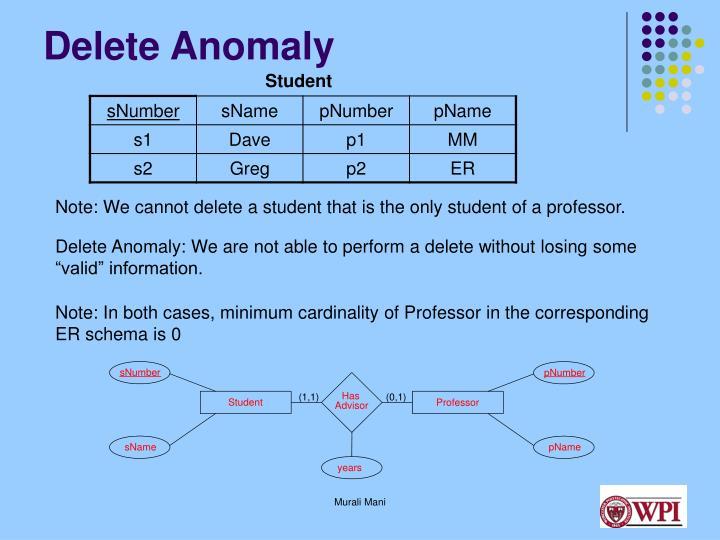 Delete Anomaly