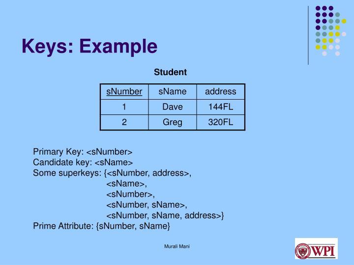 Keys: Example