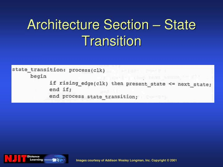 Architecture Section – State Transition