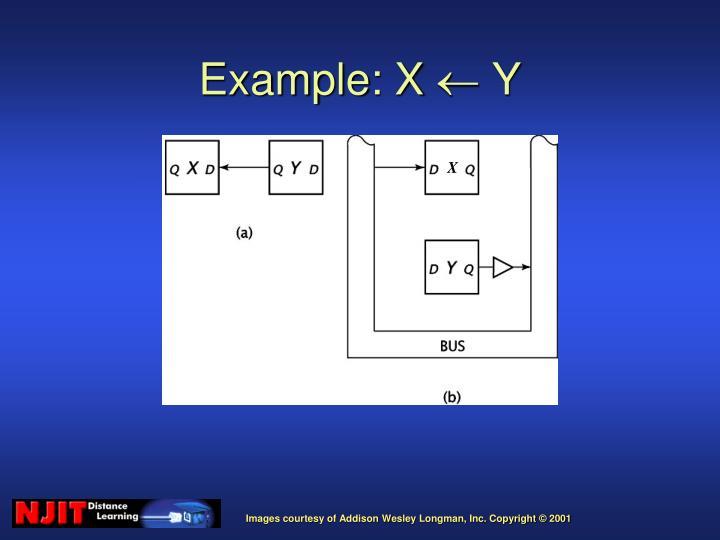 Example: X