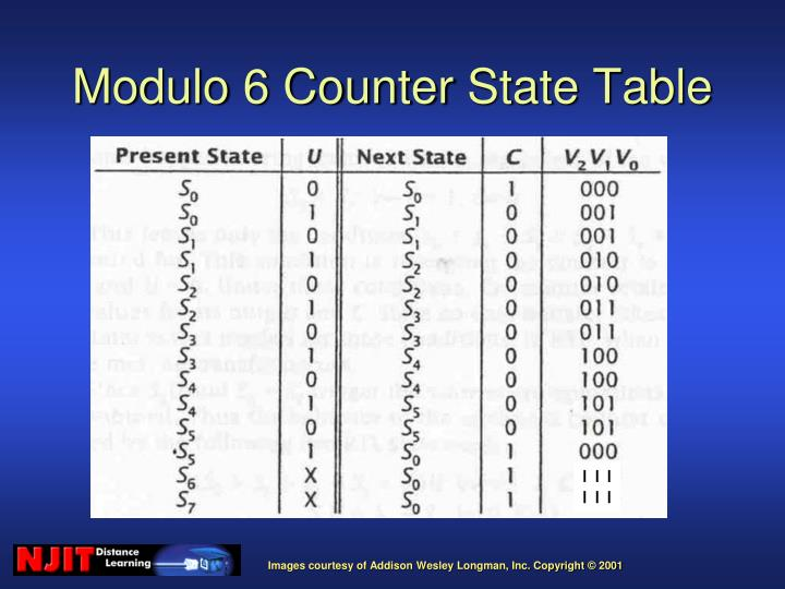Modulo 6 Counter