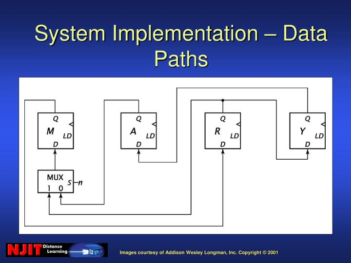 System Implementation – Data Paths