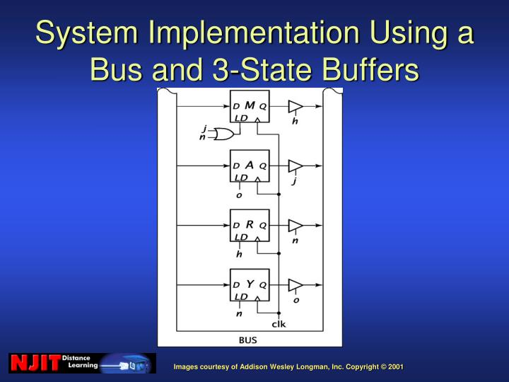 System Implementation Using a Bus and 3-State Buffers