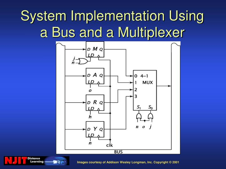 System Implementation Using a Bus and a Multiplexer