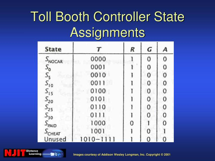 Toll Booth Controller State Assignments