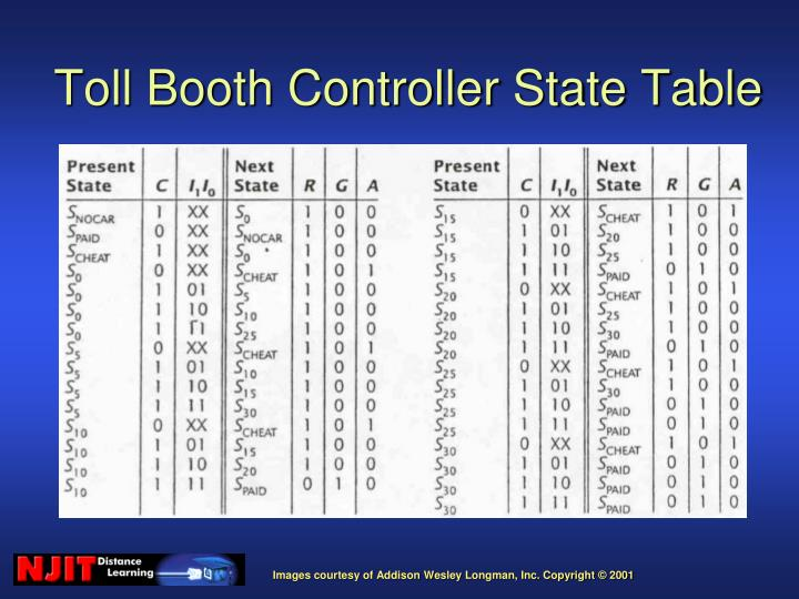 Toll Booth Controller State Table