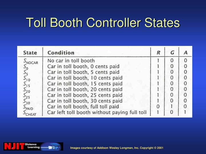 Toll Booth Controller States